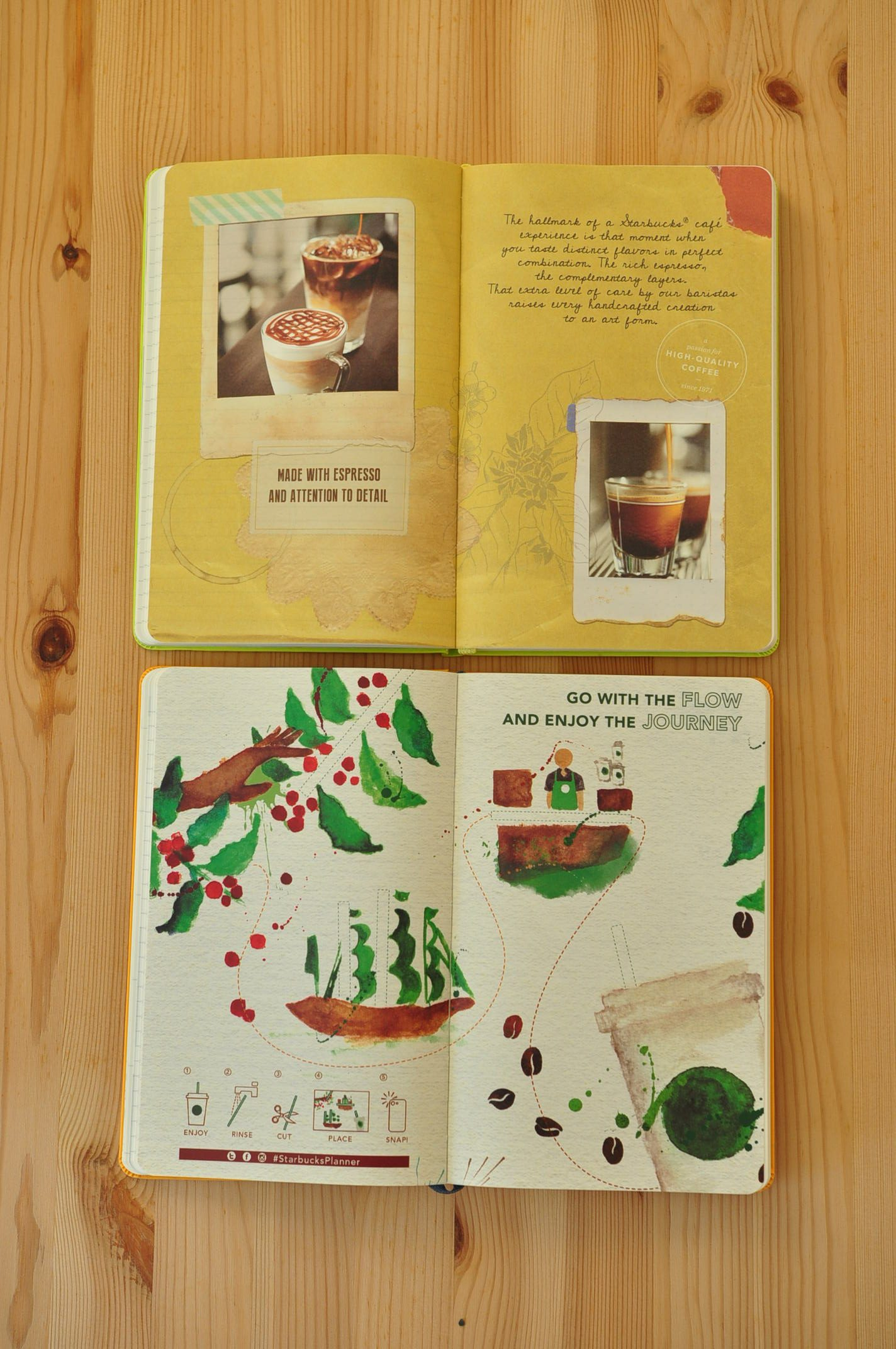 Starbucks Coffee Planner